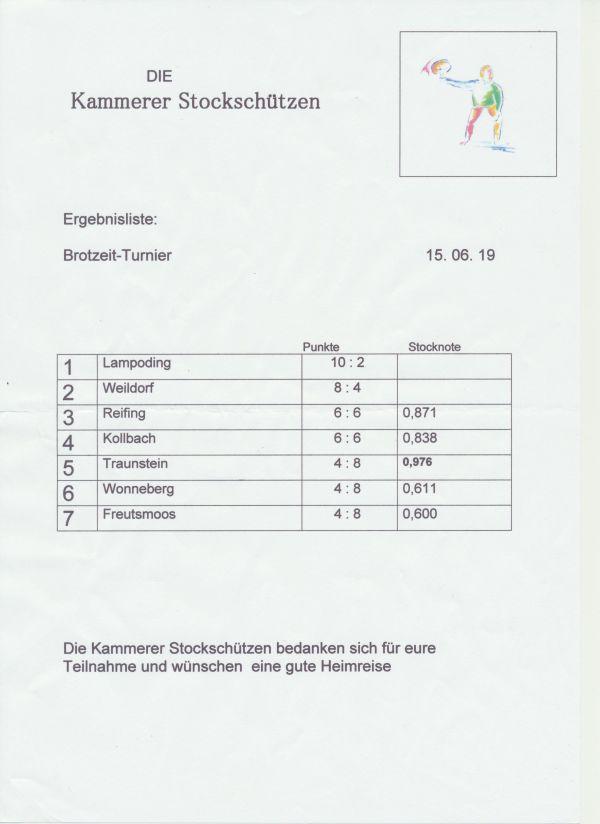 b_600_0_16777215_00_images_erfolge_Kammer_2019.jpg